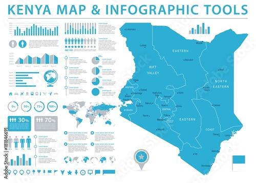 Kenya Map - Info Graphic Vector Illustration Fotobehang