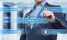 Skill Knowledge Ability Busine...