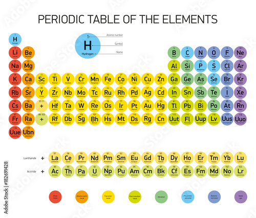 Periodic table of the elements vector design extended version new periodic table of the elements vector design extended version new elements cmyk urtaz Choice Image