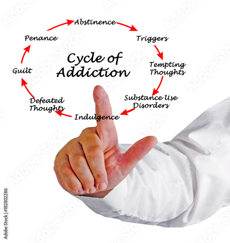 Fotografia  Cycle of Addiction