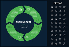 Agriculture Infographic Template, Elements And Icons. Infograph Includes Customizable Circular Diagram, Line Icon Set With Agriculture Food, Farm Animal, Agricultural Business, Farming Tools Etc.
