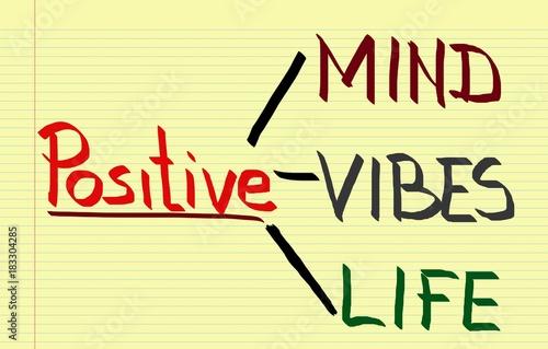 Staande foto Positive Typography Positive mind, positive vibes, positive lifetime