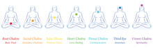 Chakras - Meditating Woman In ...