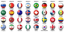 Soccer Balls Flags Countries F...