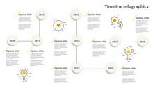 Linear Business Timeline Workf...