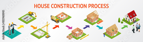 Foto Isometric set stage-by-stage construction of a brick house