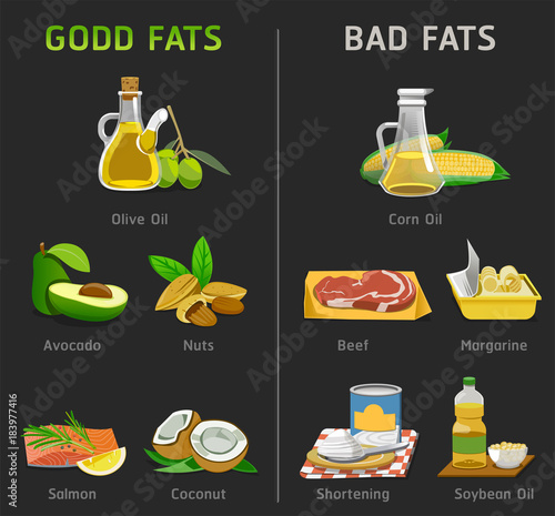Photo Good and bad fats for cooking