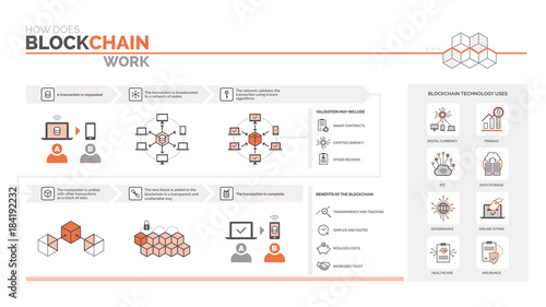 Fotografering  How does a blockchain work