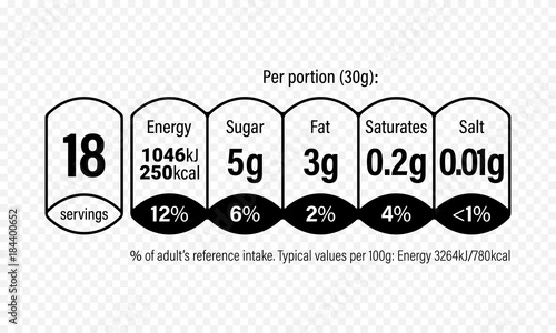 Leinwand Poster Nutrition Facts information label for cereal box package