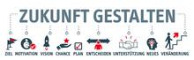 Banner Zukunft Gestalten - Piktogramme Mit Schlüsselwörtern