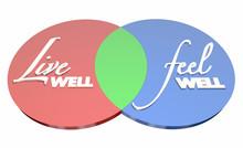 Live Well Feel Well Healthy Li...