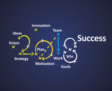 Success 2018 Blue Background V...