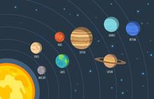 Solar System. Vector Illustrat...