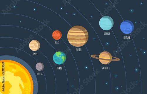Fotografie, Obraz Solar system