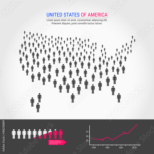 Valokuva  USA People Map. Population Growth Infographic Elements.