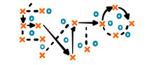 Success Strategy Concept Vector With Orange And Blue Marks On White Tactic Board
