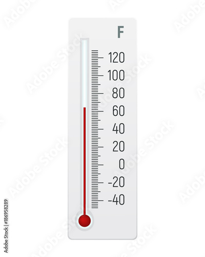 Thermometer In Degrees Fahrenheit