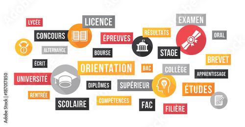 Foto  Diplôme, Études et Examen - Nuage de Mots et Icônes