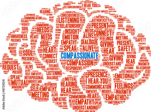 Compassionate Word Cloud on a white background. Fototapeta