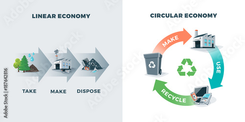 Fotografía  Comparing circular and linear economy showing product life cycle