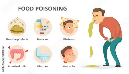 Fotografie, Obraz  Different symptoms of food poisoning