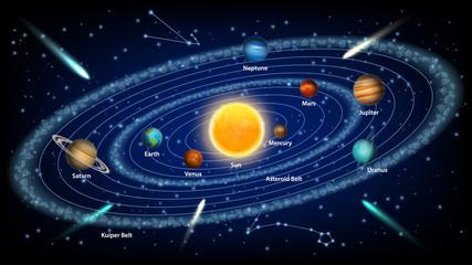 Fototapeta Solar system concept vector realistic illustration