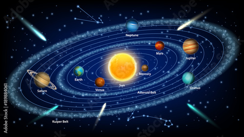 Obraz Solar system concept vector realistic illustration - fototapety do salonu