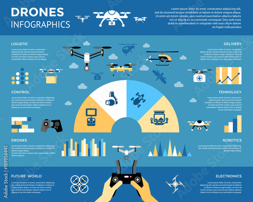 Digital vector flying drone objects color Wall mural