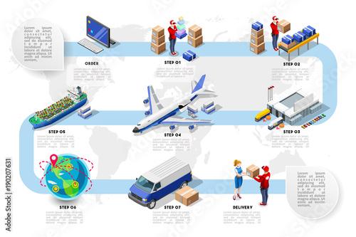 Fotografía  Logistics vehicle freight