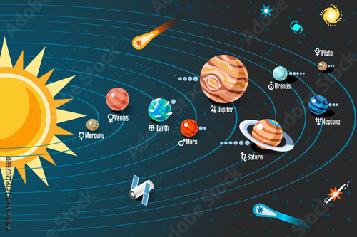 Fototapeta Solar system graphic with planets orbits scheme. Cosmos Concept. Vector illustration. obraz
