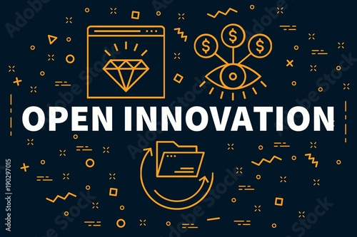 Photo Conceptual business illustration with the words open innovation