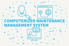 Conceptual Business Illustration With The Words Computerized Maintenance Management System