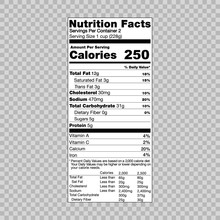 Nutrition Facts Information Te...