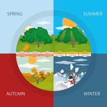 Nature Season Design