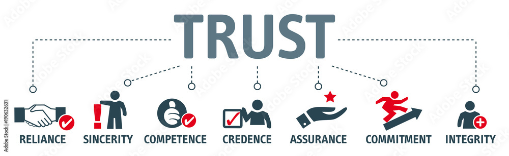 Fototapeta trust building concept. Banner with keywords and vector illustration icons