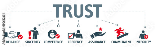 trust building concept Canvas