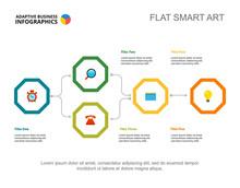 Five Elements Flowchart Slide ...