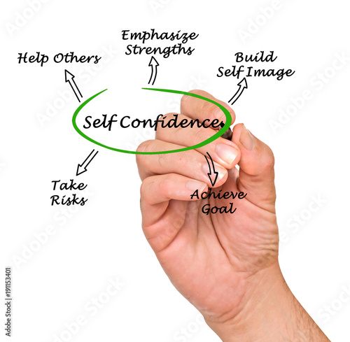 What help to grow self-confidence - Buy this stock photo and