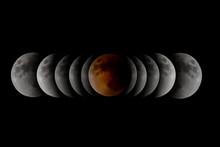 Lunar Eclipse Sequence
