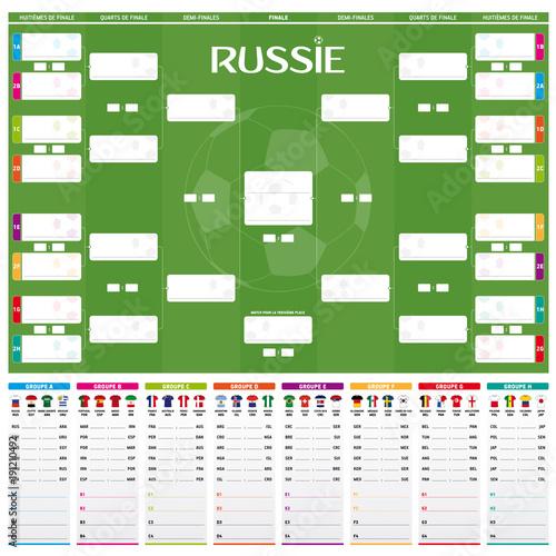 Fotografía  Tableau des Matches - RUSSIE 2018