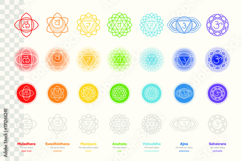 Photo  Chakras system of human body - used in Hinduism, Buddhism, Ayurveda