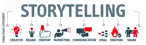 storytelling, banner with keywords and icons Fototapet