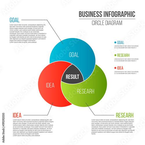 Canvas Print Creative vector illustration of business presentation slide template circle venn diagram isolated on transparent background