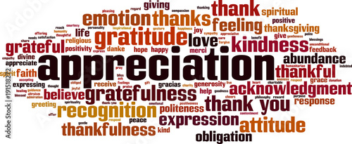 Appreciation word cloud