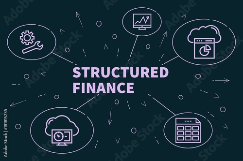 Obraz na plátne Conceptual business illustration with the words structured finance