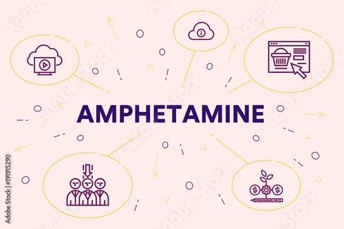 Conceptual business illustration with the words amphetamine Wallpaper Mural