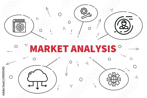 Conceptual business illustration with the words market analysis Wallpaper Mural