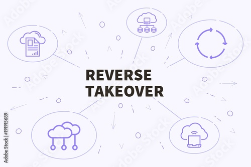 Conceptual business illustration with the words reverse takeover