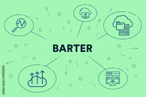 Conceptual business illustration with the words barter Wallpaper Mural