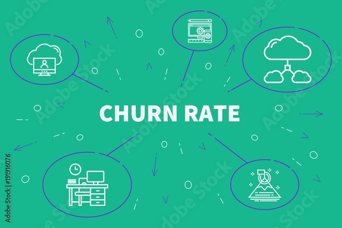 Fotomural Conceptual business illustration with the words churn rate
